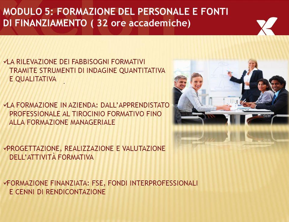 . MODULO 5: FORMAZIONE DEL PERSONALE E FONTI DI FINANZIAMENTO ( 32 ore accademiche) LA RILEVAZIONE DEI FABBISOGNI FORMATIVI TRAMITE STRUMENTI DI INDAGINE QUANTITATIVA E QUALITATIVA LA FORMAZIONE IN AZIENDA: DALL'APPRENDISTATO PROFESSIONALE AL TIROCINIO FORMATIVO FINO ALLA FORMAZIONE MANAGERIALE PROGETTAZIONE, REALIZZAZIONE E VALUTAZIONE DELL'ATTIVITÀ FORMATIVA FORMAZIONE FINANZIATA: FSE, FONDI INTERPROFESSIONALI E CENNI DI RENDICONTAZIONE