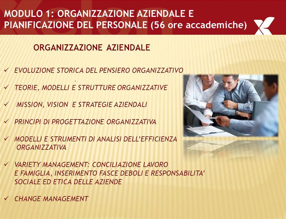 . ORGANIZZAZIONE AZIENDALE MODULO 1: ORGANIZZAZIONE AZIENDALE E PIANIFICAZIONE DEL PERSONALE (56 ore accademiche) EVOLUZIONE STORICA DEL PENSIERO ORGANIZZATIVO TEORIE, MODELLI E STRUTTURE ORGANIZZATIVE MISSION, VISION E STRATEGIE AZIENDALI PRINCIPI DI PROGETTAZIONE ORGANIZZATIVA MODELLI E STRUMENTI DI ANALISI DELL'EFFICIENZA ORGANIZZATIVA VARIETY MANAGEMENT: CONCILIAZIONE LAVORO E FAMIGLIA, INSERIMENTO FASCE DEBOLI E RESPONSABILITA' SOCIALE ED ETICA DELLE AZIENDE CHANGE MANAGEMENT