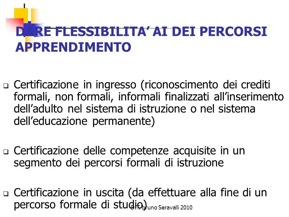 D.T. bruno Seravalli 2010 DARE FLESSIBILITA' AI DEI PERCORSI APPRENDIMENTO  Certificazione in ingresso (riconoscimento dei crediti formali, non forma