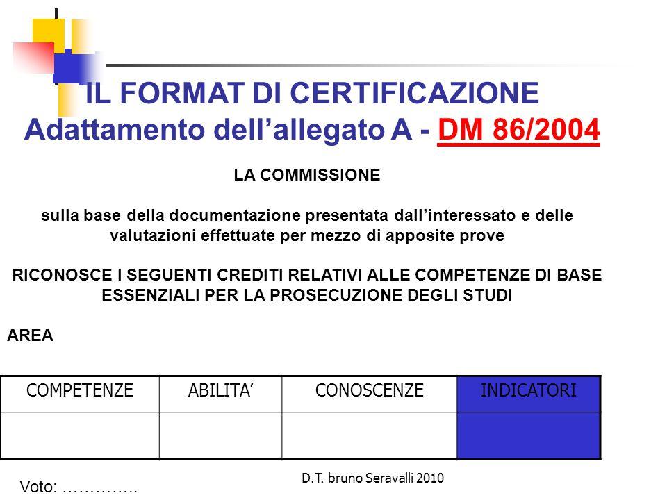 D.T. bruno Seravalli 2010 COMPETENZEABILITA'CONOSCENZEINDICATORI IL FORMAT DI CERTIFICAZIONE Adattamento dell'allegato A - DM 86/2004DM 86/2004 LA COM