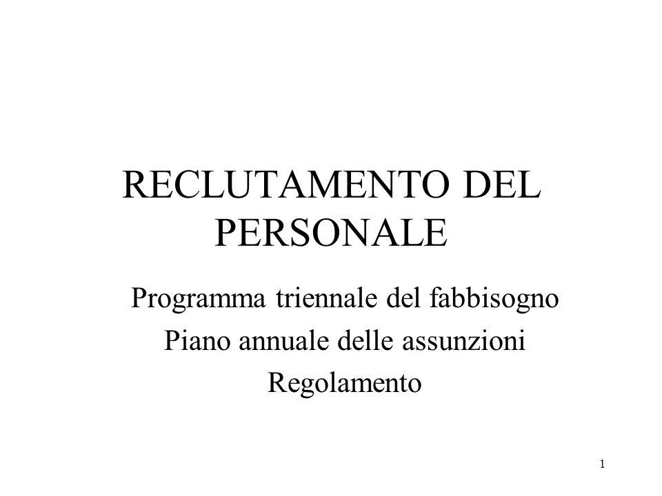 1 RECLUTAMENTO DEL PERSONALE Programma triennale del fabbisogno Piano annuale delle assunzioni Regolamento