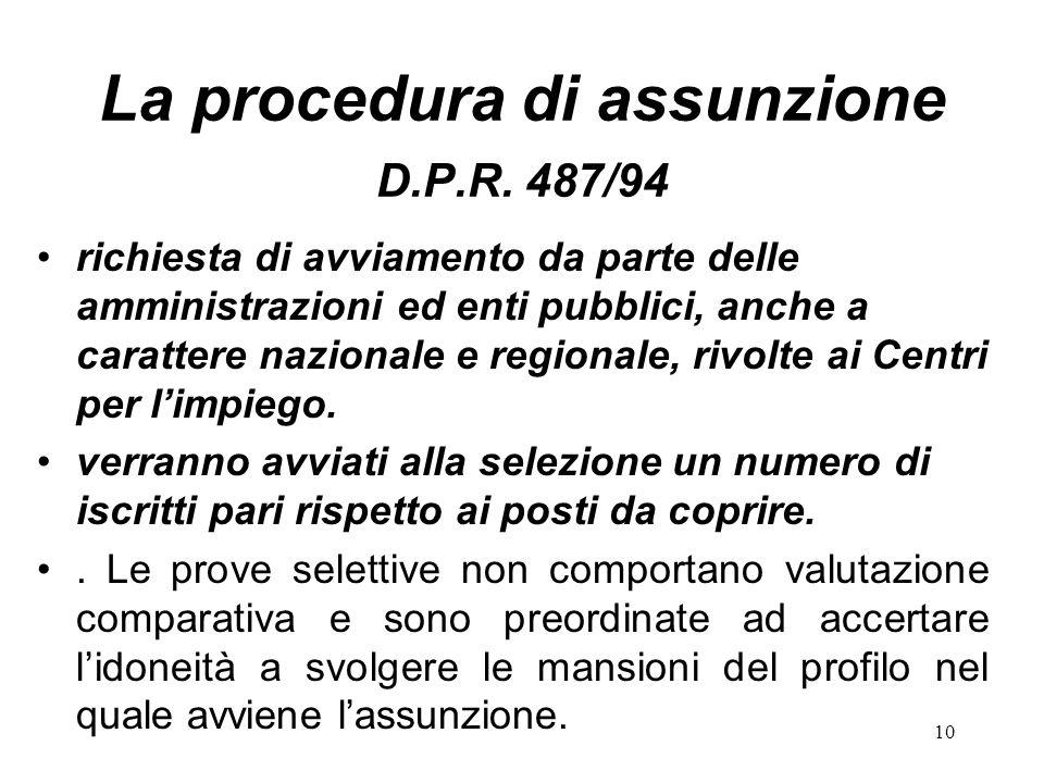 10 La procedura di assunzione D.P.R. 487/94 richiesta di avviamento da parte delle amministrazioni ed enti pubblici, anche a carattere nazionale e reg