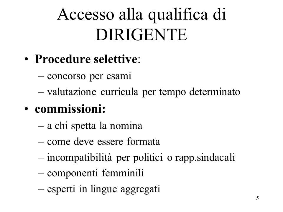 5 Accesso alla qualifica di DIRIGENTE Procedure selettive: –concorso per esami –valutazione curricula per tempo determinato commissioni: –a chi spetta