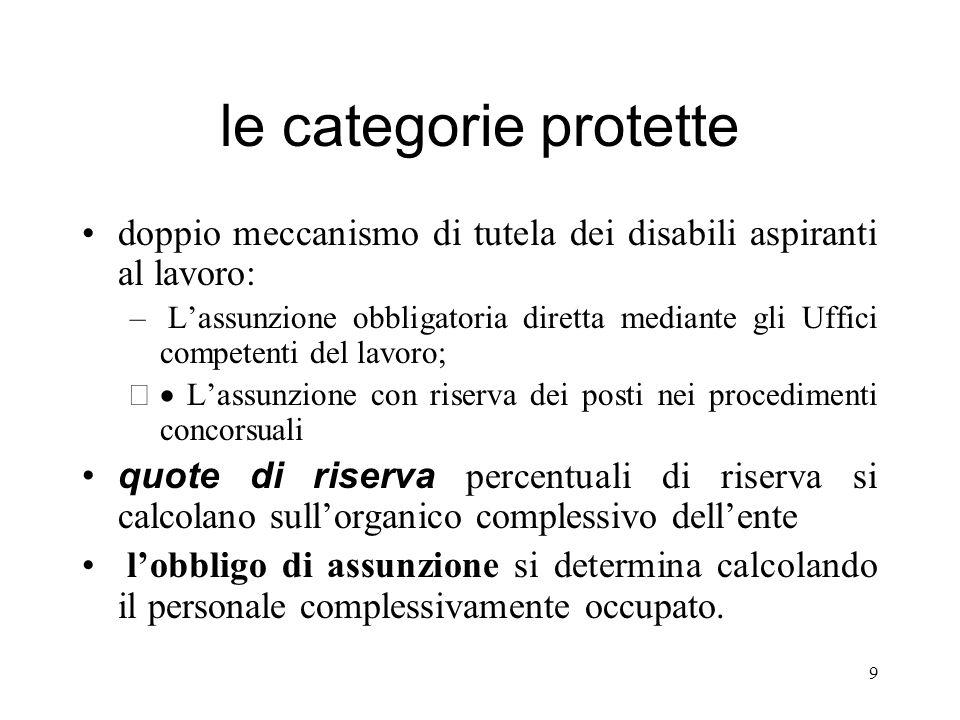 9 le categorie protette doppio meccanismo di tutela dei disabili aspiranti al lavoro: – L'assunzione obbligatoria diretta mediante gli Uffici competen
