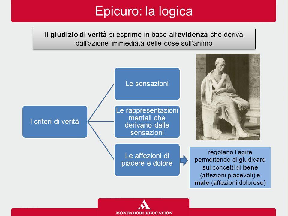 Lo scetticismo: Pirrone e la conoscenza Tra il IV e il III secolo a.C.