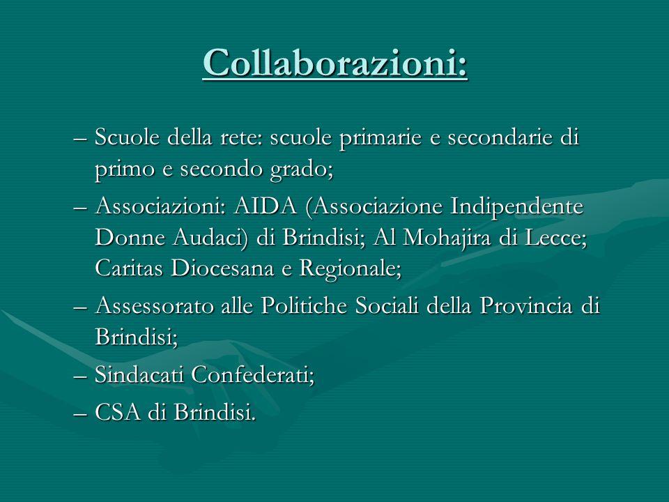Collaborazioni: –Scuole della rete: scuole primarie e secondarie di primo e secondo grado; –Associazioni: AIDA (Associazione Indipendente Donne Audaci