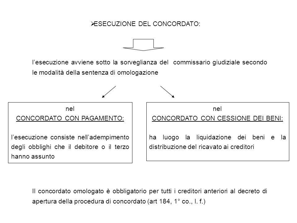  ESECUZIONE DEL CONCORDATO: l'esecuzione avviene sotto la sorveglianza del commissario giudiziale secondo le modalità della sentenza di omologazione