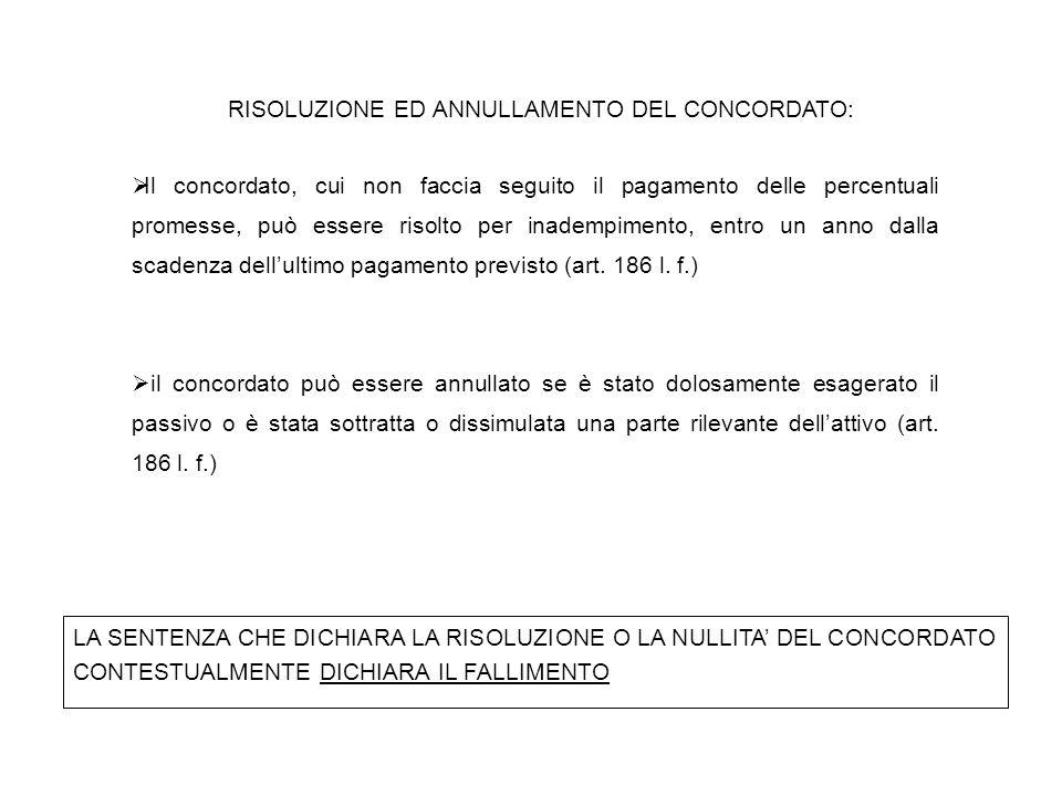 RISOLUZIONE ED ANNULLAMENTO DEL CONCORDATO: LA SENTENZA CHE DICHIARA LA RISOLUZIONE O LA NULLITA' DEL CONCORDATO CONTESTUALMENTE DICHIARA IL FALLIMENT