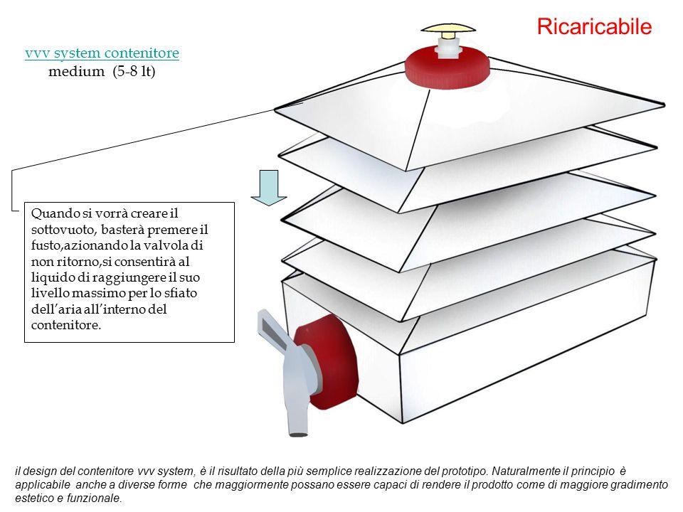 vvv system contenitore vvv system contenitore medium (5-8 lt) il design del contenitore vvv system, è il risultato della più semplice realizzazione del prototipo.