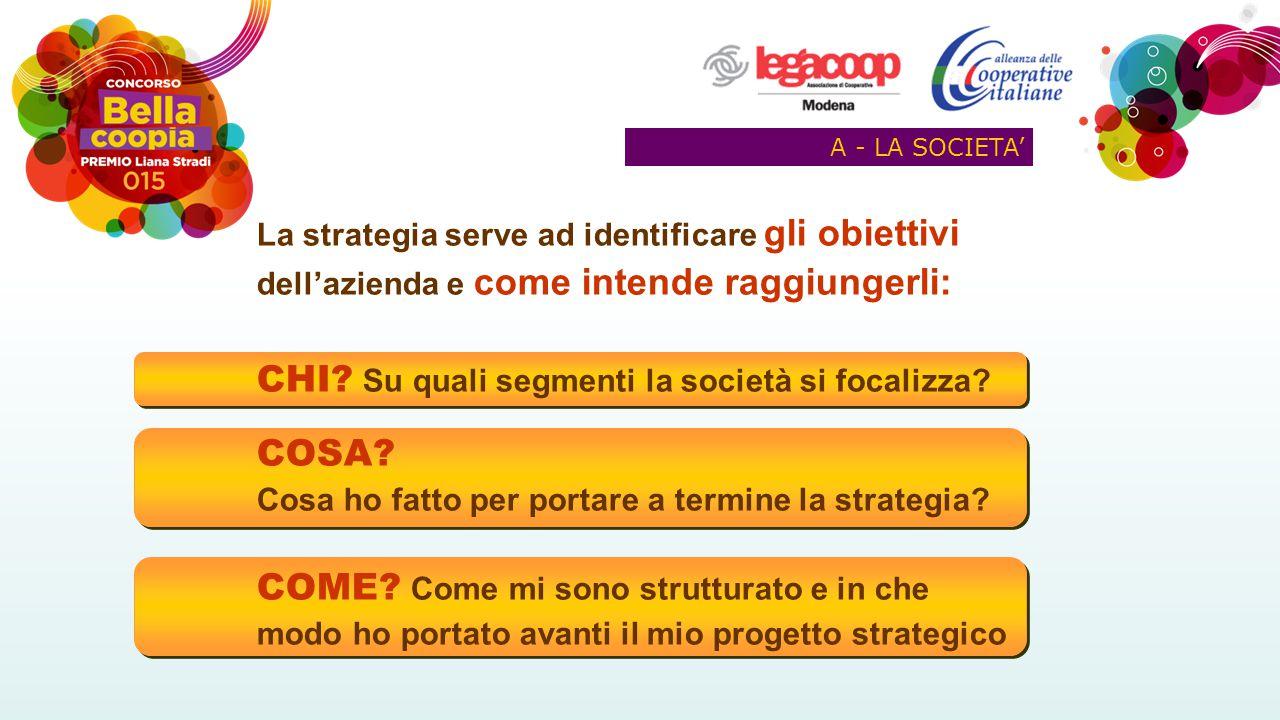 La strategia serve ad identificare gli obiettivi dell'azienda e come intende raggiungerli: CHI? Su quali segmenti la società si focalizza? COSA? Cosa