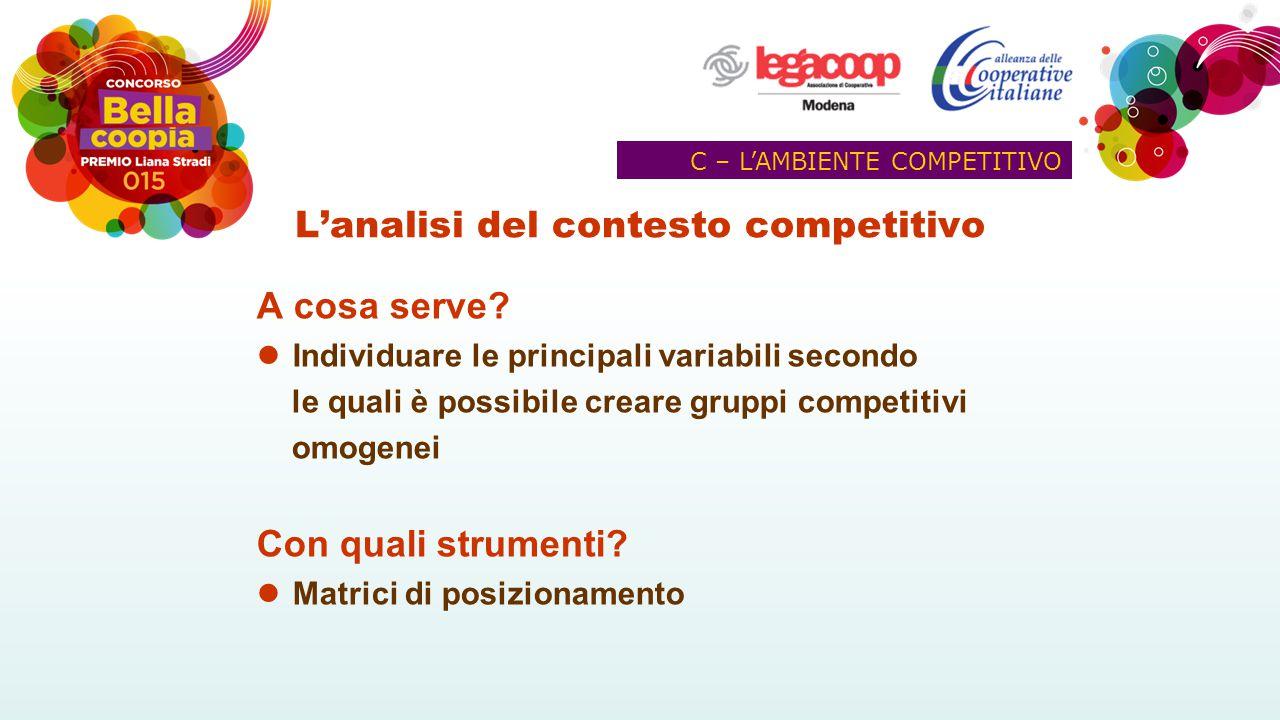 L'analisi del contesto competitivo A cosa serve? Individuare le principali variabili secondo le quali è possibile creare gruppi competitivi omogenei C