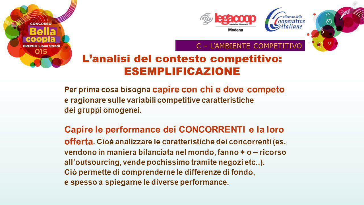 L'analisi del contesto competitivo: ESEMPLIFICAZIONE Per prima cosa bisogna capire con chi e dove competo e ragionare sulle variabili competitive cara