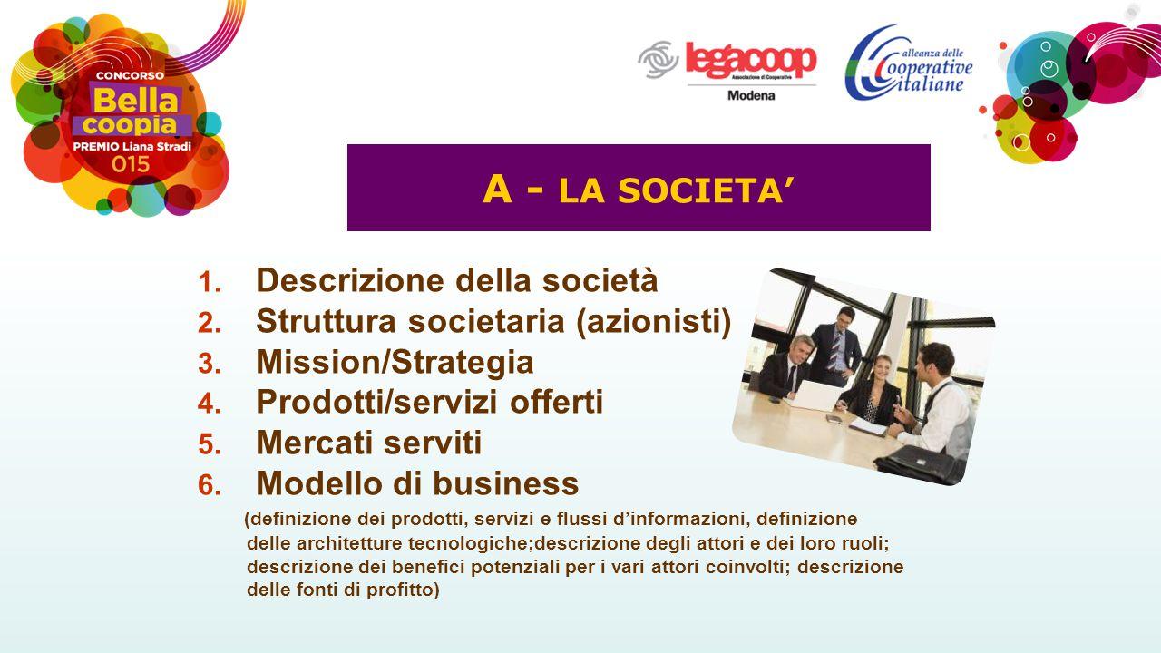 1. Descrizione della società 2. Struttura societaria (azionisti) 3. Mission/Strategia 4. Prodotti/servizi offerti 5. Mercati serviti 6. Modello di bus