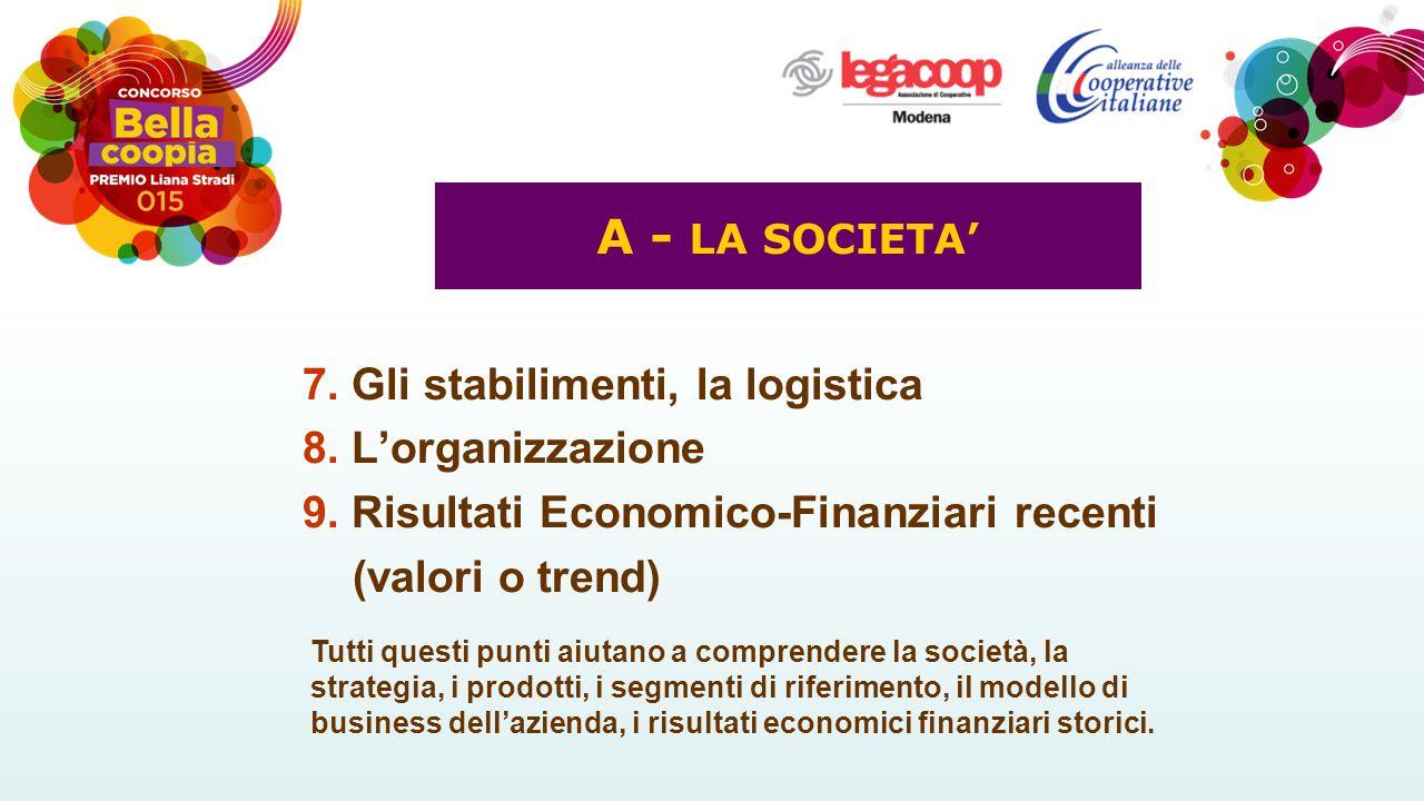 7. Gli stabilimenti, la logistica 8. L'organizzazione 9. Risultati Economico-Finanziari recenti (valori o trend) Tutti questi punti aiutano a comprend