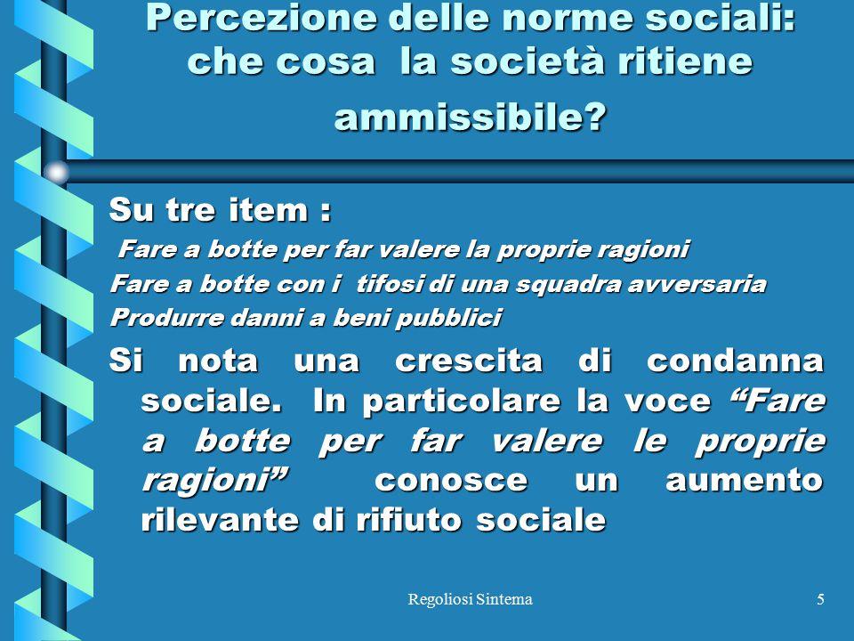 Regoliosi Sintema5 Percezione delle norme sociali: che cosa la società ritiene ammissibile? Su tre item : Fare a botte per far valere la proprie ragio
