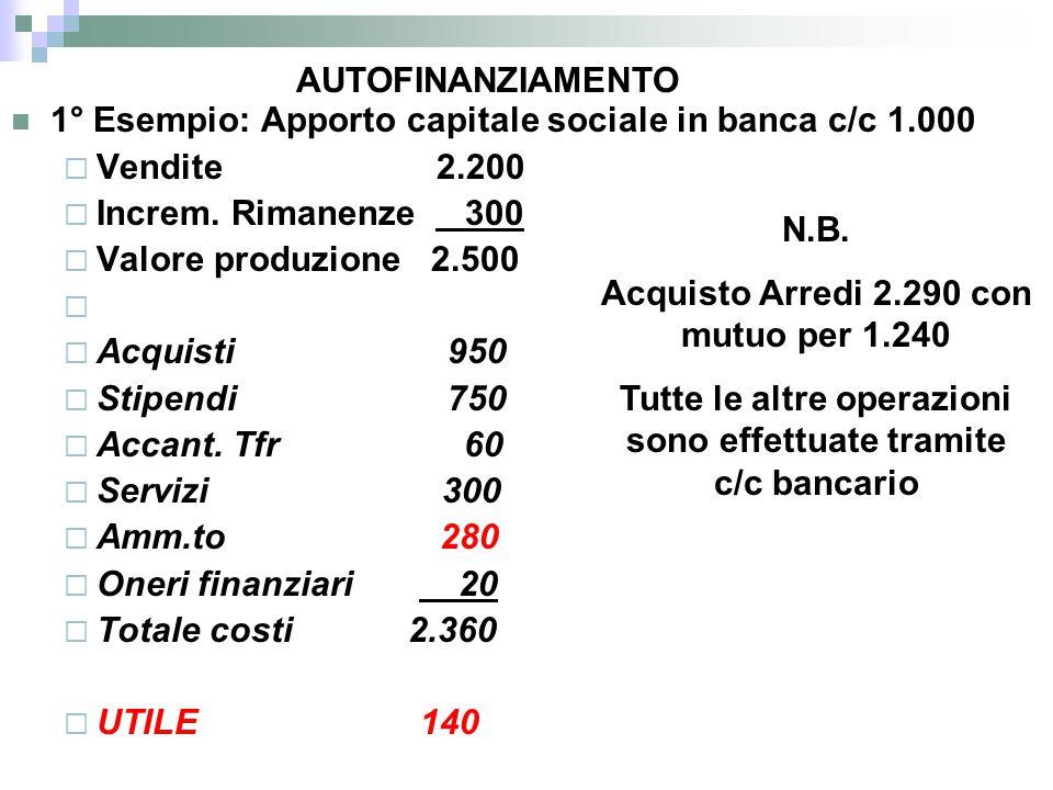 1° Esempio: Apporto capitale sociale in banca c/c 1.000  Vendite 2.200  Increm. Rimanenze 300  Valore produzione 2.500   Acquisti 950  Stipendi