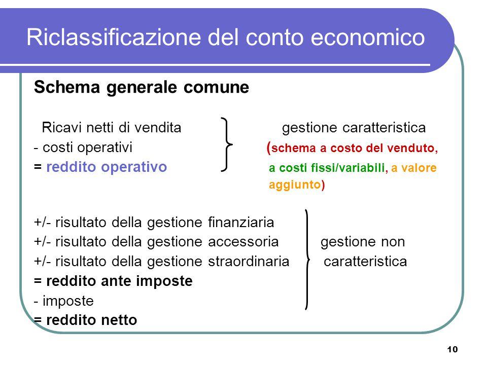10 Schema generale comune Ricavi netti di vendita gestione caratteristica - costi operativi ( schema a costo del venduto, = reddito operativo a costi