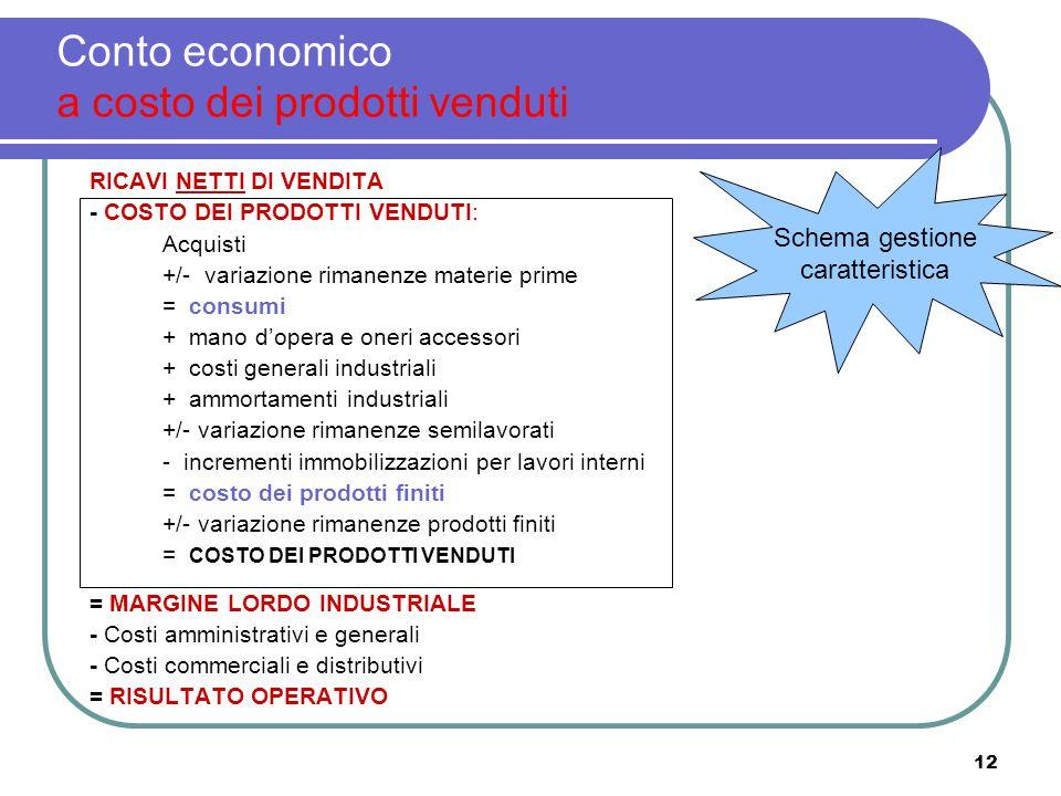 12 Conto economico a costo dei prodotti venduti RICAVI NETTI DI VENDITA - COSTO DEI PRODOTTI VENDUTI:  Acquisti  +/- variazione rimanenze materie pr
