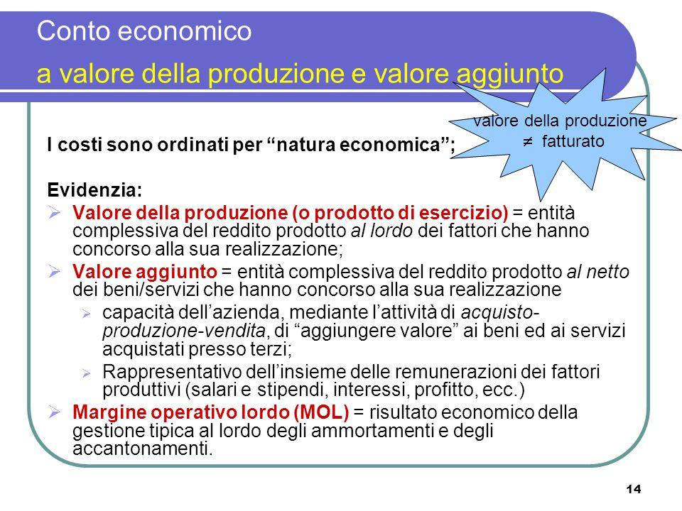 """14 Conto economico a valore della produzione e valore aggiunto I costi sono ordinati per """"natura economica""""; Evidenzia:  Valore della produzione (o p"""