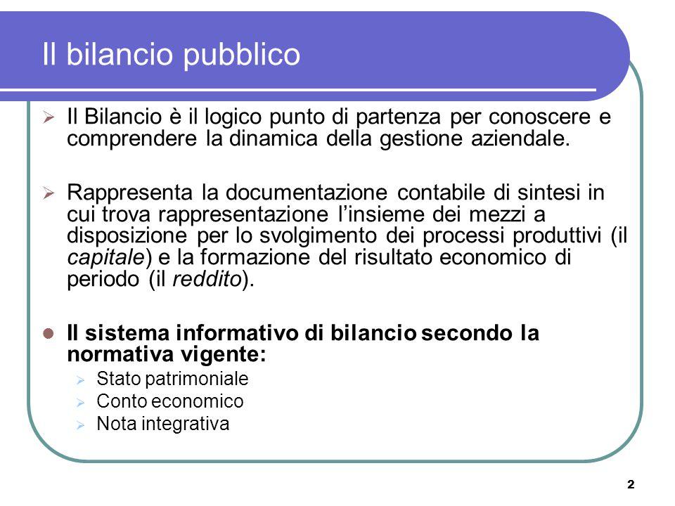 2 Il bilancio pubblico  Il Bilancio è il logico punto di partenza per conoscere e comprendere la dinamica della gestione aziendale.  Rappresenta la