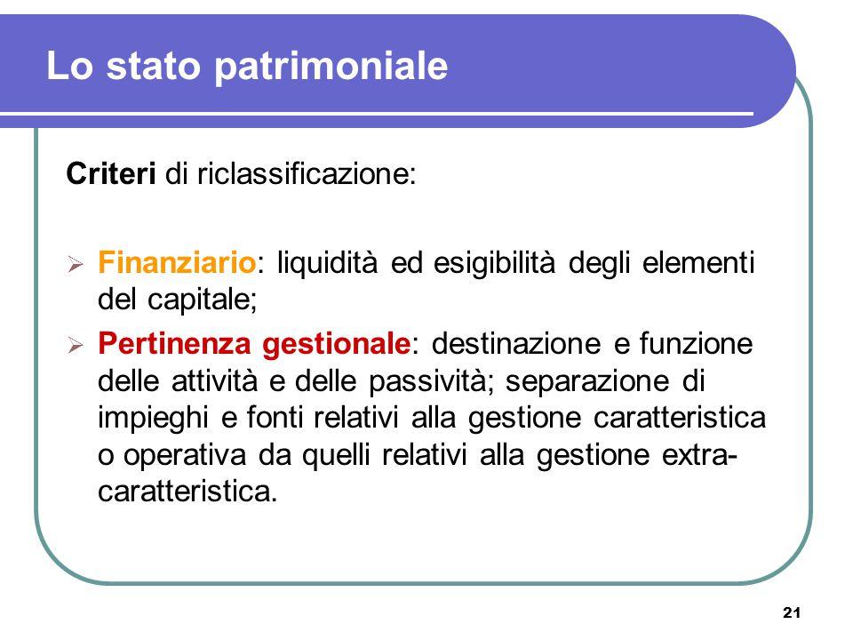 21 Lo stato patrimoniale Criteri di riclassificazione:  Finanziario: liquidità ed esigibilità degli elementi del capitale;  Pertinenza gestionale: d