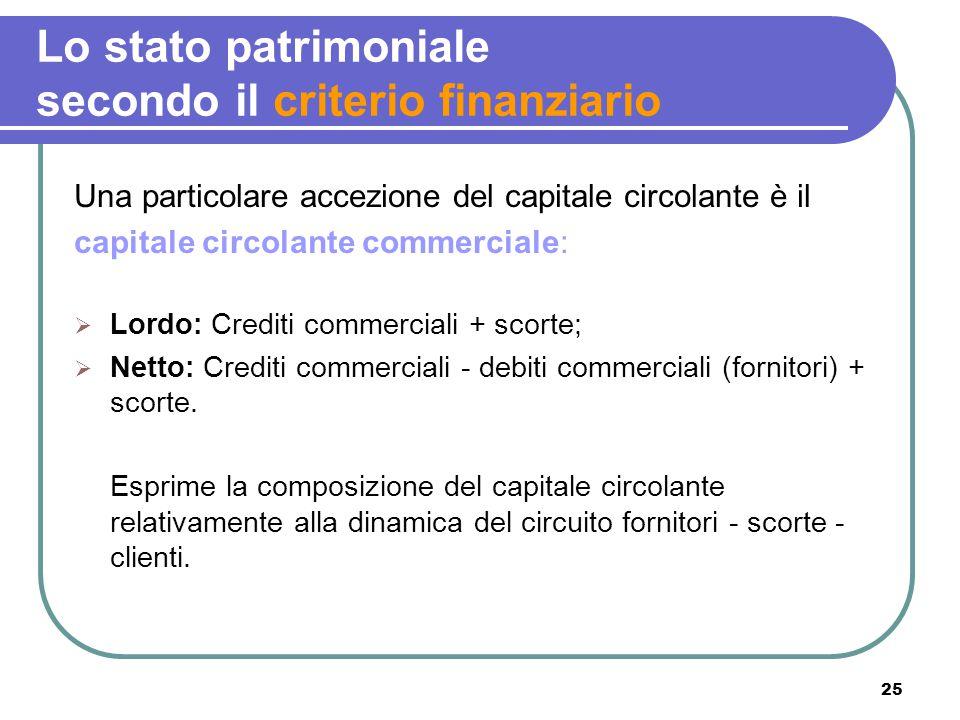 25 Lo stato patrimoniale secondo il criterio finanziario Una particolare accezione del capitale circolante è il capitale circolante commerciale:  Lor