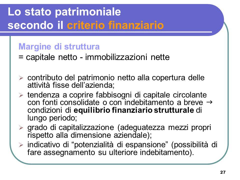 27 Lo stato patrimoniale secondo il criterio finanziario Margine di struttura = capitale netto - immobilizzazioni nette  contributo del patrimonio ne