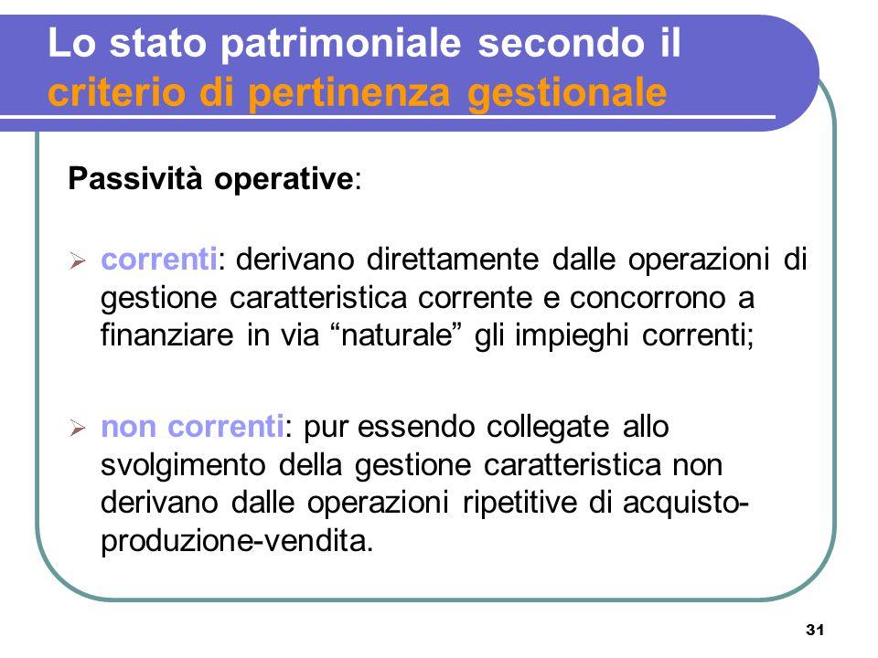 31 Lo stato patrimoniale secondo il criterio di pertinenza gestionale Passività operative:  correnti: derivano direttamente dalle operazioni di gesti