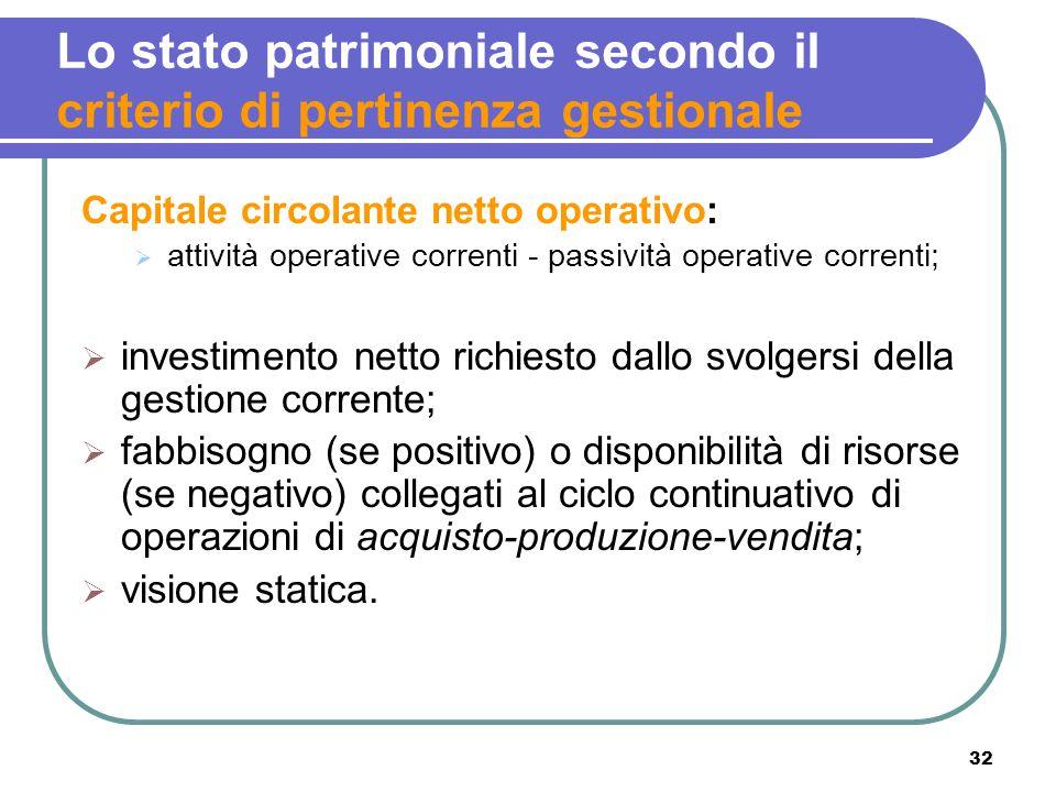 32 Lo stato patrimoniale secondo il criterio di pertinenza gestionale Capitale circolante netto operativo:  attività operative correnti - passività o