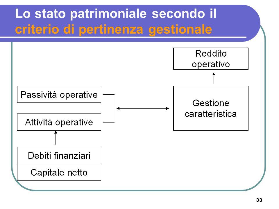 33 Lo stato patrimoniale secondo il criterio di pertinenza gestionale