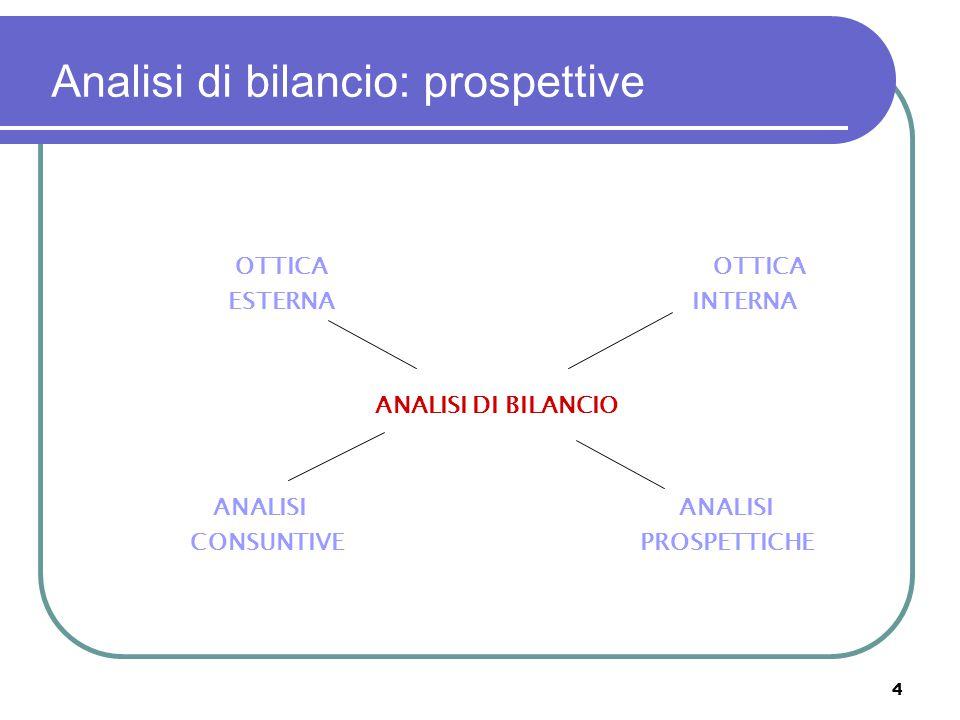 4 Analisi di bilancio: prospettive OTTICA OTTICA ESTERNA INTERNA ANALISI DI BILANCIO ANALISI ANALISI CONSUNTIVE PROSPETTICHE