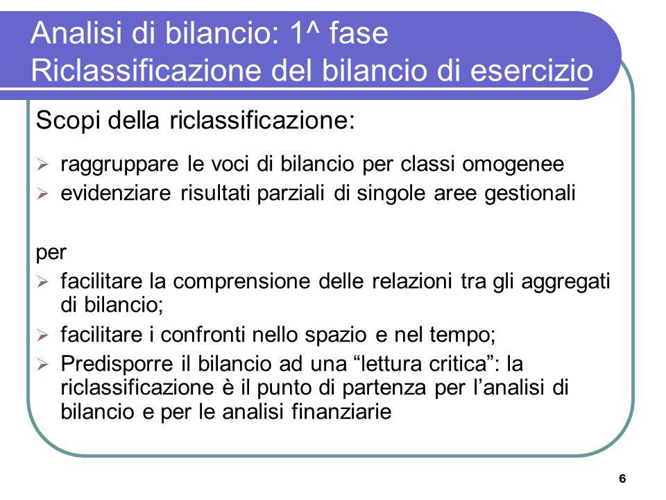 6 Analisi di bilancio: 1^ fase Riclassificazione del bilancio di esercizio Scopi della riclassificazione:  raggruppare le voci di bilancio per classi
