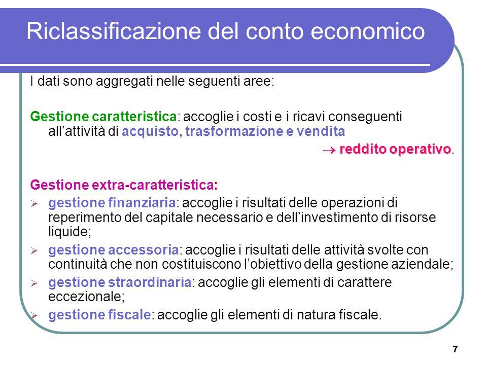7 I dati sono aggregati nelle seguenti aree: Gestione caratteristica: accoglie i costi e i ricavi conseguenti all'attività di acquisto, trasformazione