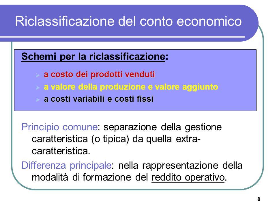 8 Schemi per la riclassificazione:  a costo dei prodotti venduti  a valore della produzione e valore aggiunto  a costi variabili e costi fissi Prin