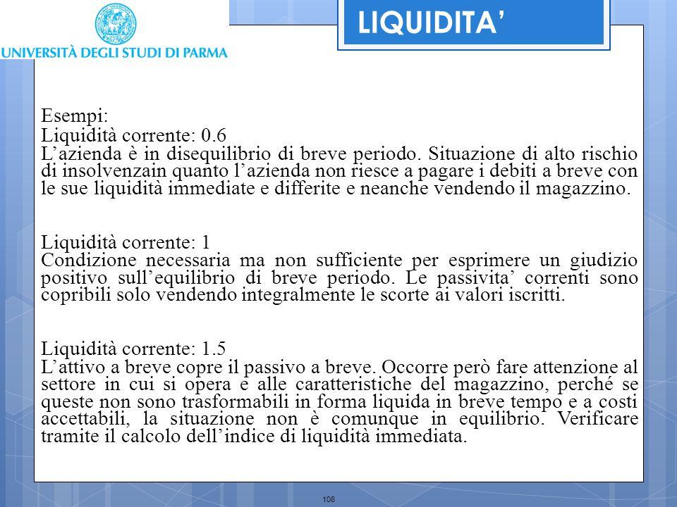 106 LIQUIDITA' Esempi: Liquidità corrente: 0.6 L'azienda è in disequilibrio di breve periodo. Situazione di alto rischio di insolvenzain quanto l'azie