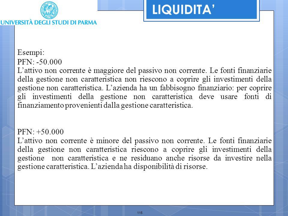 115 LIQUIDITA' Esempi: PFN: -50.000 L'attivo non corrente è maggiore del passivo non corrente. Le fonti finanziarie della gestione non caratteristica