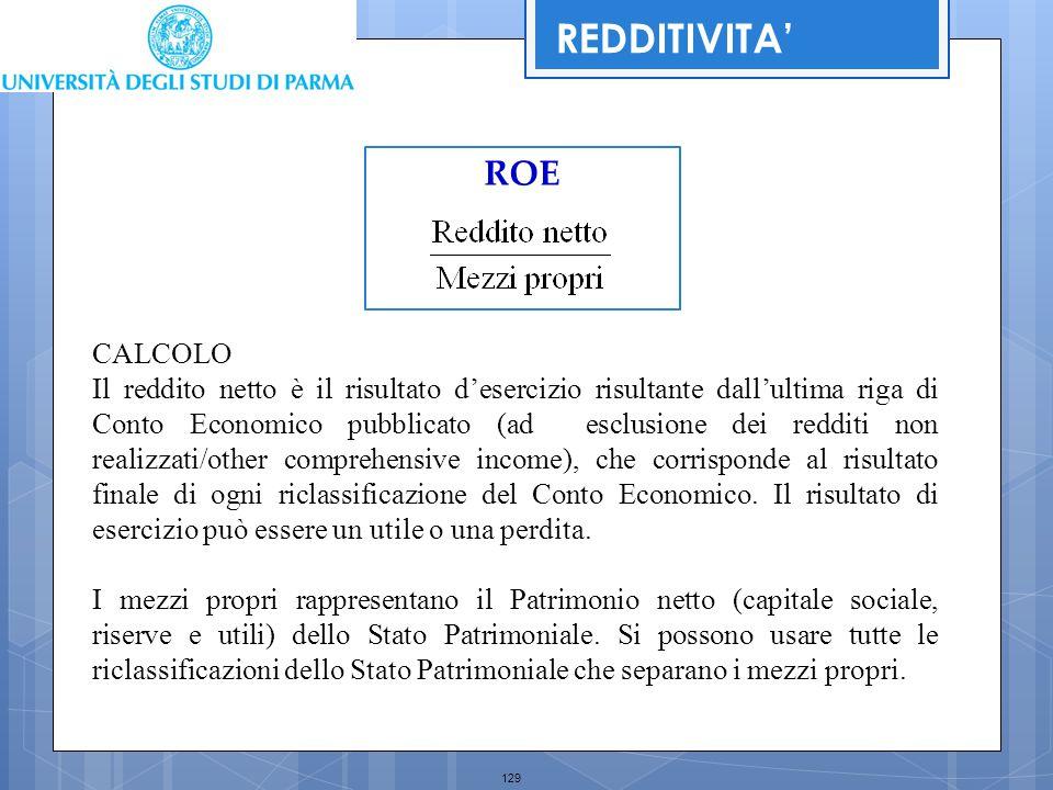 129 ROE CALCOLO Il reddito netto è il risultato d'esercizio risultante dall'ultima riga di Conto Economico pubblicato (ad esclusione dei redditi non r