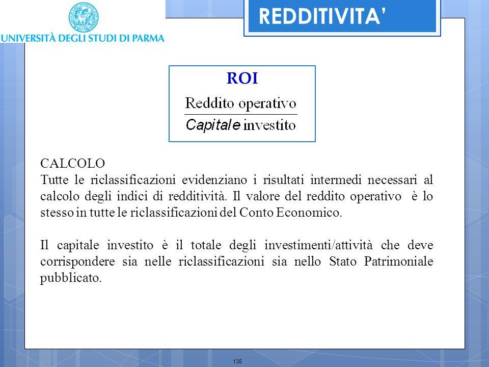 135 ROI REDDITIVITA' CALCOLO Tutte le riclassificazioni evidenziano i risultati intermedi necessari al calcolo degli indici di redditività. Il valore