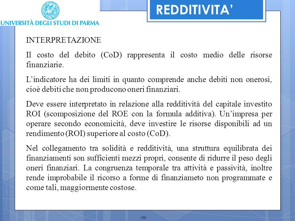 139 INTERPRETAZIONE Il costo del debito (CoD) rappresenta il costo medio delle risorse finanziarie. L'indicatore ha dei limiti in quanto comprende anc