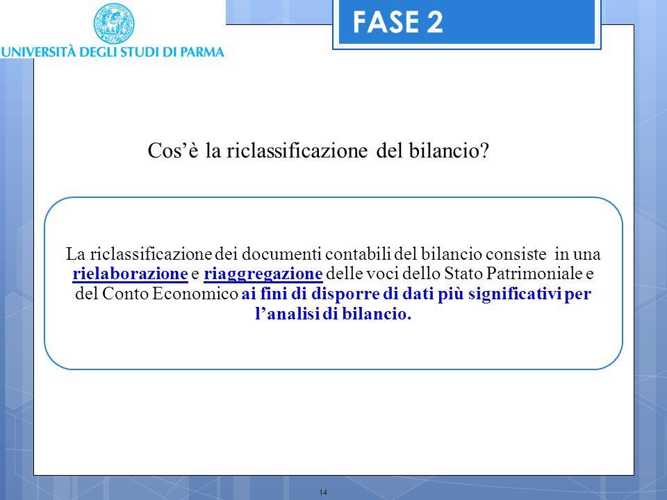 14 Cos'è la riclassificazione del bilancio? La riclassificazione dei documenti contabili del bilancio consiste in una rielaborazione e riaggregazione