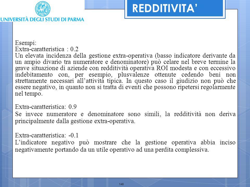 146 REDDITIVITA' Esempi: Extra-caratteristica : 0.2 Un elevata incidenza della gestione extra-operativa (basso indicatore derivante da un ampio divari