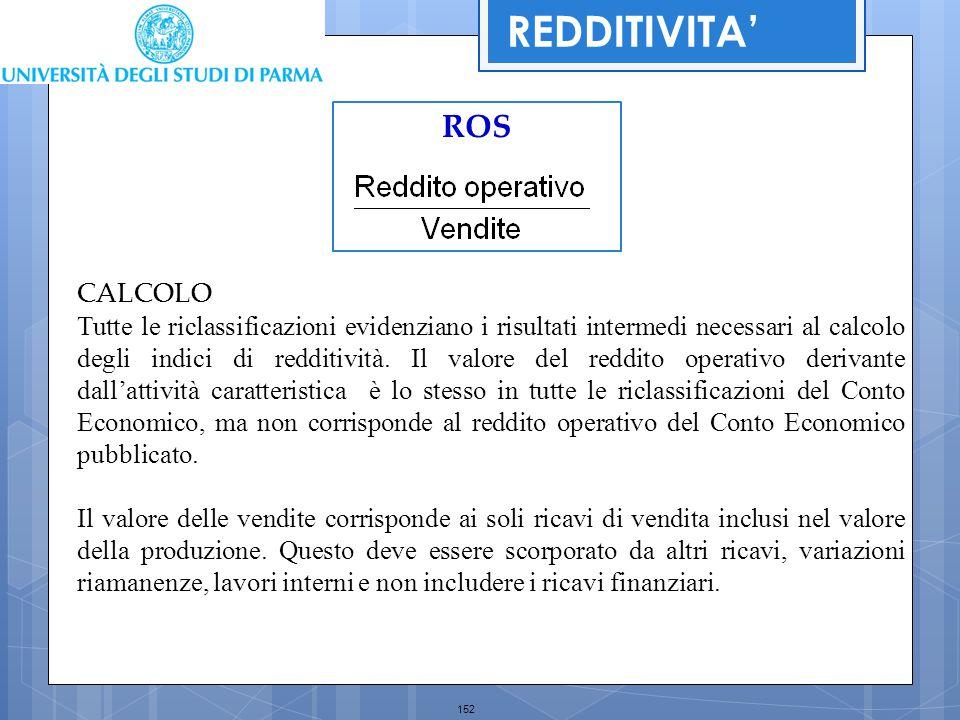 152 CALCOLO Tutte le riclassificazioni evidenziano i risultati intermedi necessari al calcolo degli indici di redditività. Il valore del reddito opera