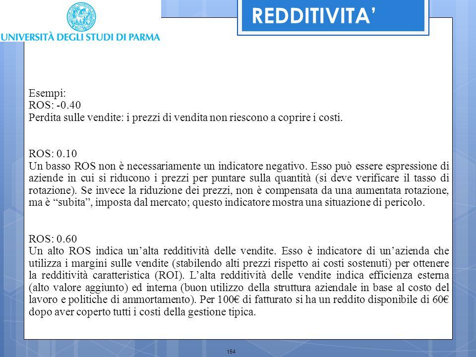 154 REDDITIVITA' Esempi: ROS: -0.40 Perdita sulle vendite: i prezzi di vendita non riescono a coprire i costi. ROS: 0.10 Un basso ROS non è necessaria