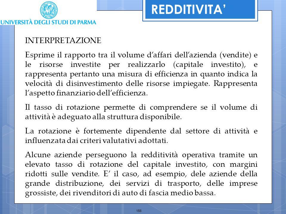 156 INTERPRETAZIONE Esprime il rapporto tra il volume d'affari dell'azienda (vendite) e le risorse investite per realizzarlo (capitale investito), e r