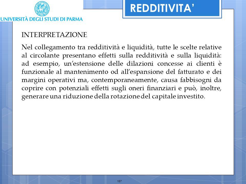 157 INTERPRETAZIONE Nel collegamento tra redditività e liquidità, tutte le scelte relative al circolante presentano effetti sulla redditività e sulla