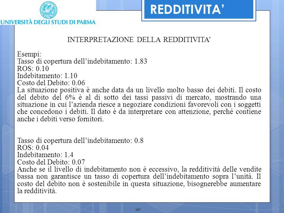 167 REDDITIVITA' INTERPRETAZIONE DELLA REDDITIVITA' Esempi: Tasso di copertura dell'indebitamento: 1.83 ROS: 0.10 Indebitamento: 1.10 Costo del Debito