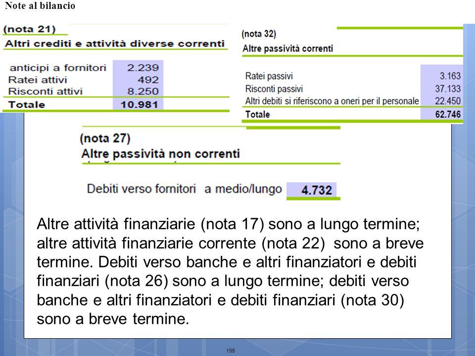 195 Note al bilancio Altre attività finanziarie (nota 17) sono a lungo termine; altre attività finanziarie corrente (nota 22) sono a breve termine. De