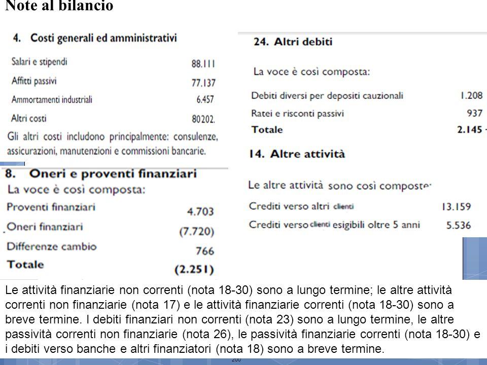 200 Note al bilancio Le attività finanziarie non correnti (nota 18-30) sono a lungo termine; le altre attività correnti non finanziarie (nota 17) e le