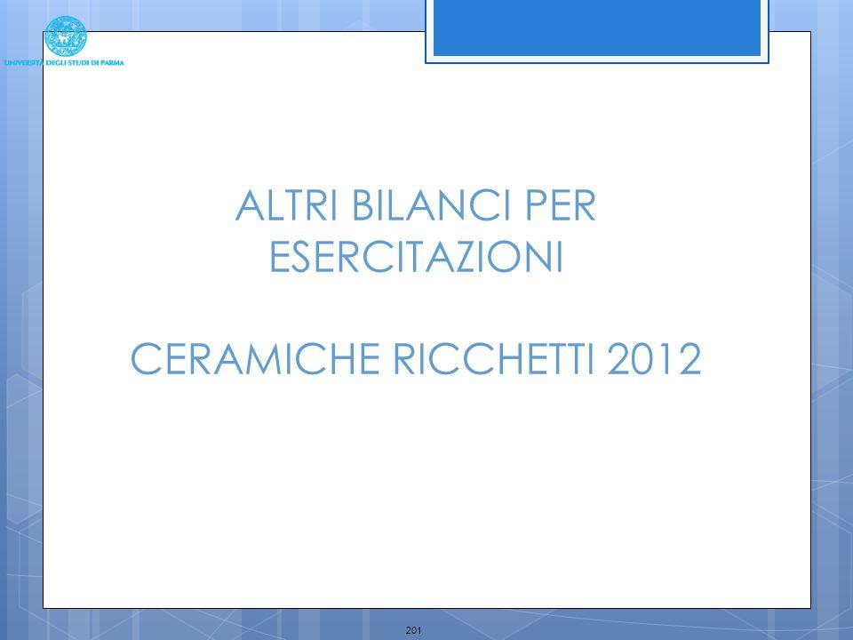 201 ALTRI BILANCI PER ESERCITAZIONI CERAMICHE RICCHETTI 2012
