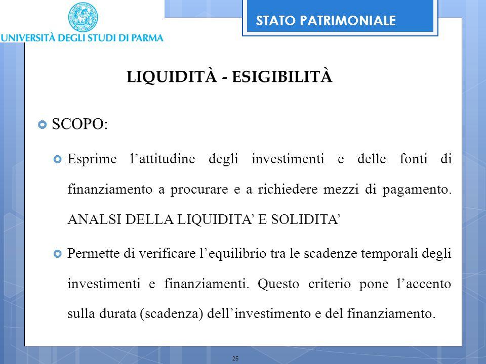 25  SCOPO:  Esprime l'attitudine degli investimenti e delle fonti di finanziamento a procurare e a richiedere mezzi di pagamento. ANALSI DELLA LIQUI